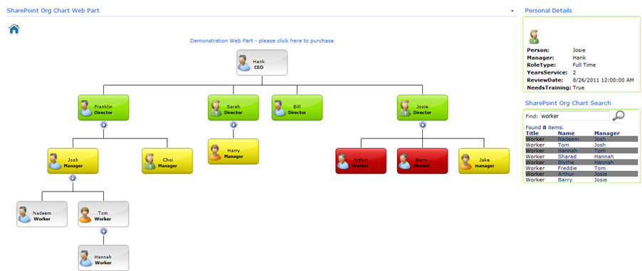 org chart with panel and search - Interactive Organisational Chart